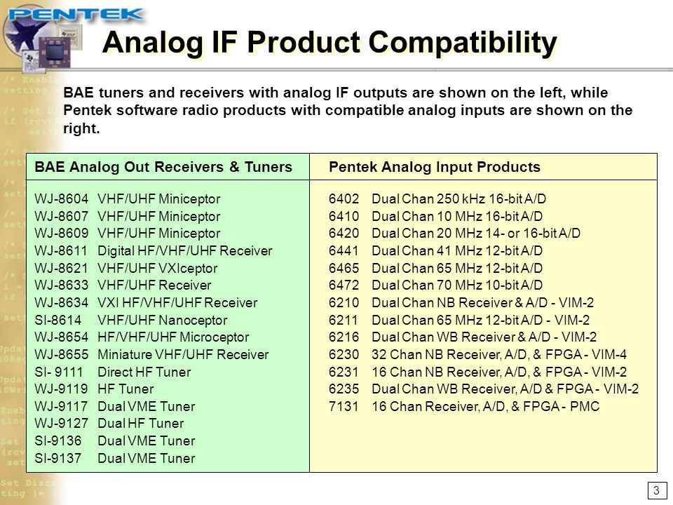 Analog IF Product Compatibility