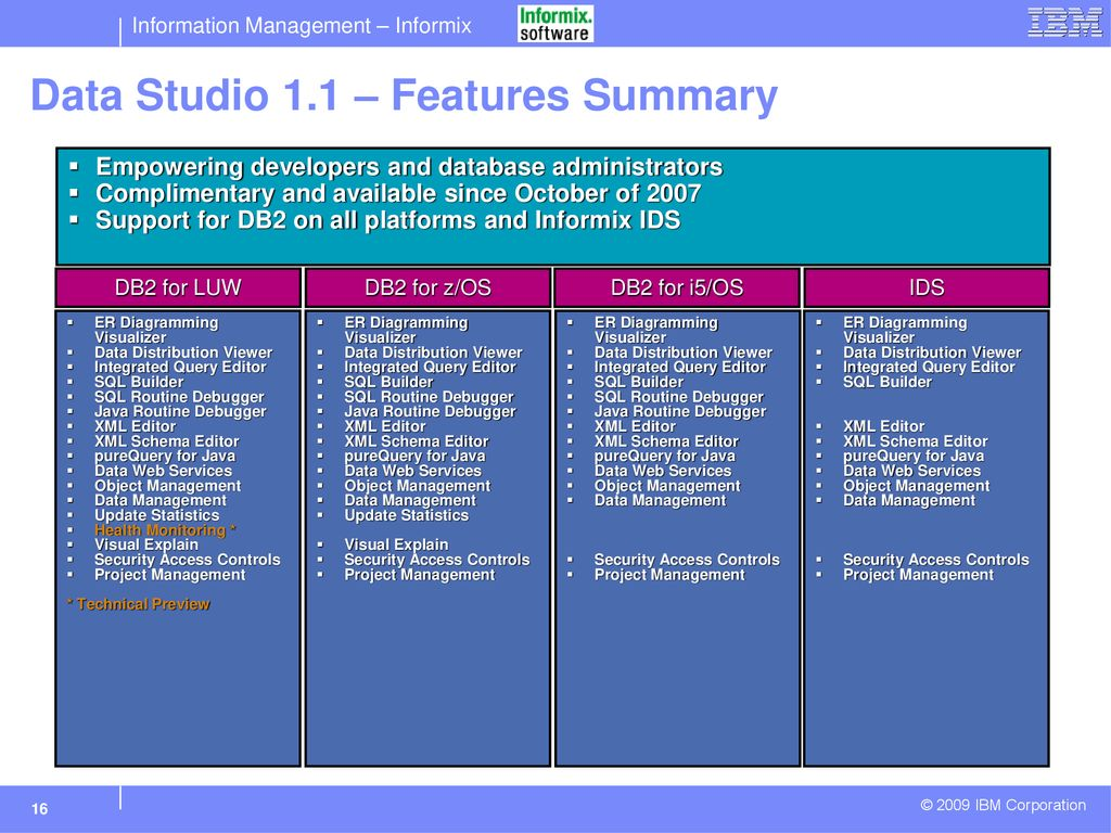 Introduction to Data Studio - ppt download