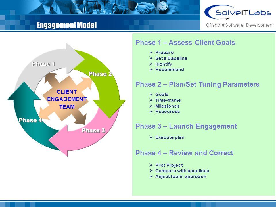 Engagement Model Phase 1 – Assess Client Goals