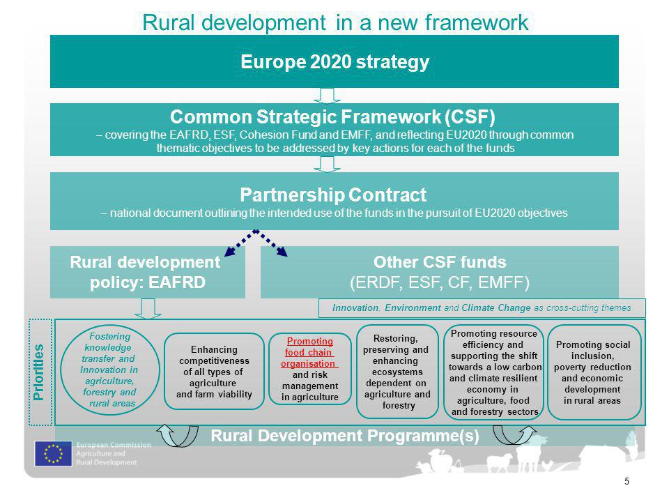Rural development in a new framework