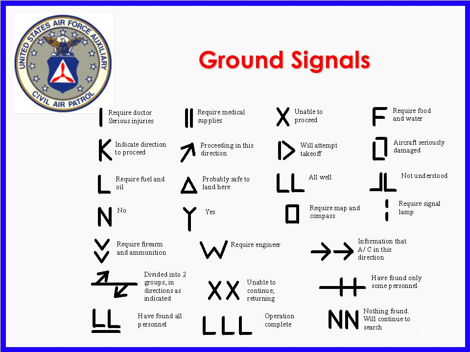 Ground Signals