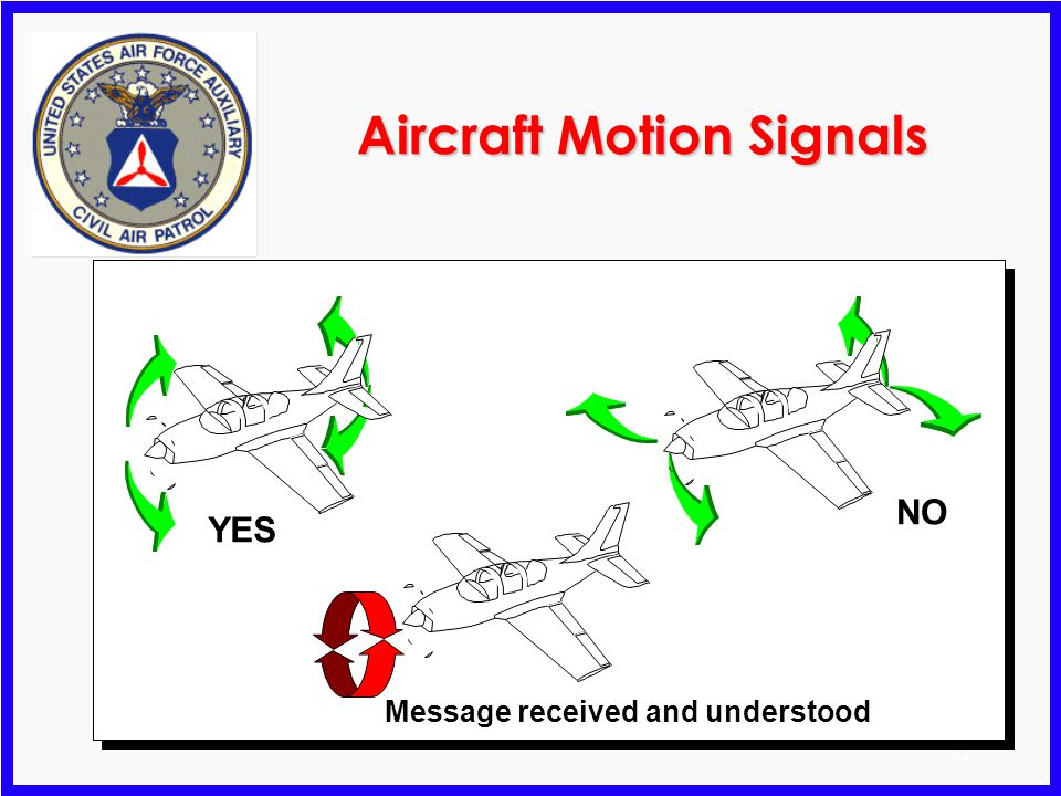 Aircraft Motion Signals
