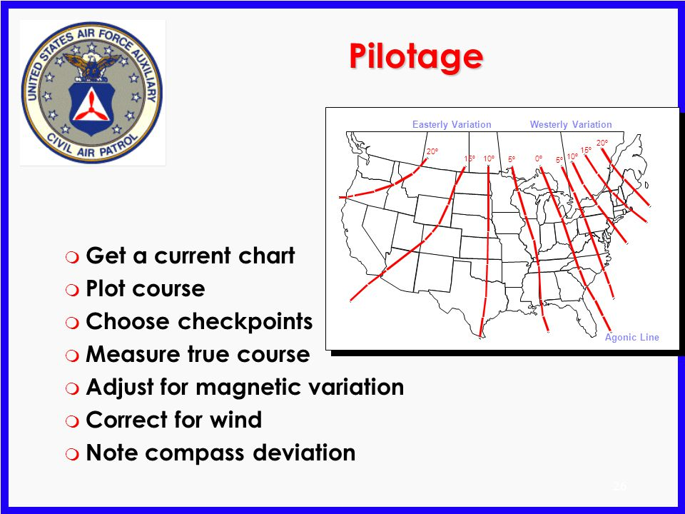Pilotage Get a current chart Plot course Choose checkpoints
