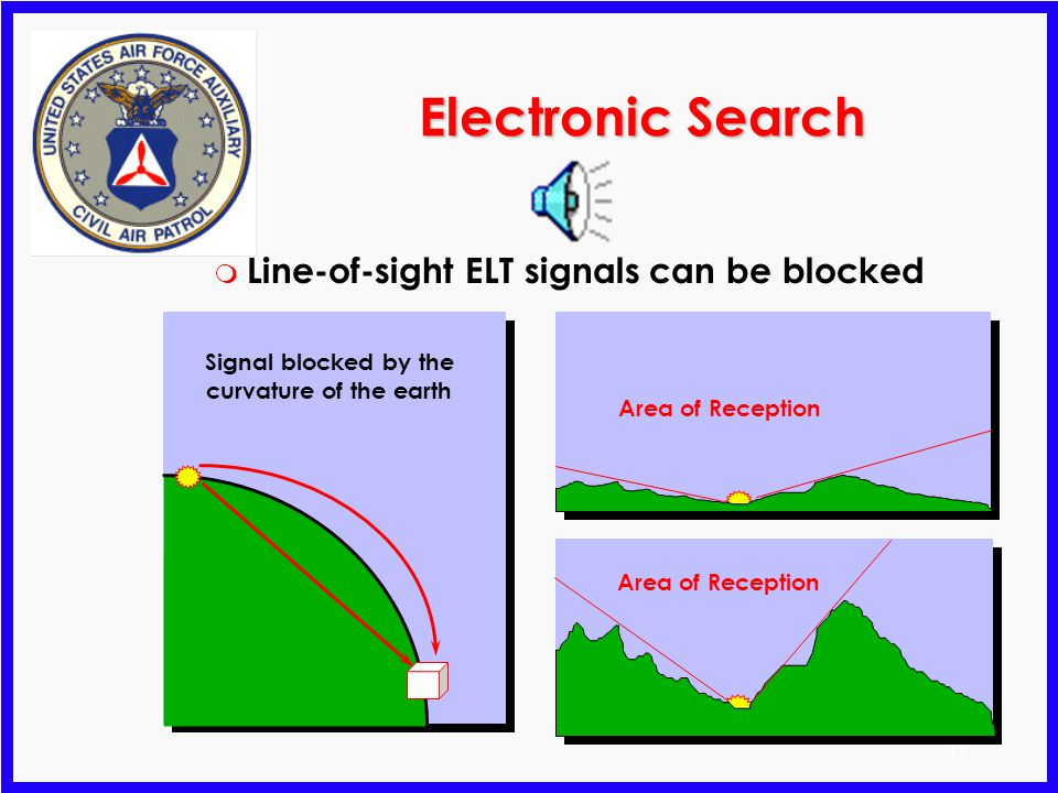 Electronic Search Line-of-sight ELT signals can be blocked