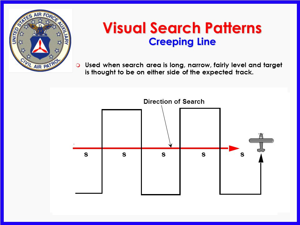 Visual Search Patterns Creeping Line