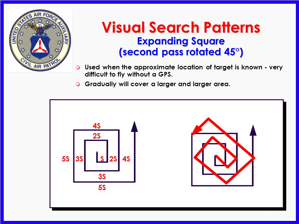 Visual Search Patterns Expanding Square (second pass rotated 45°)