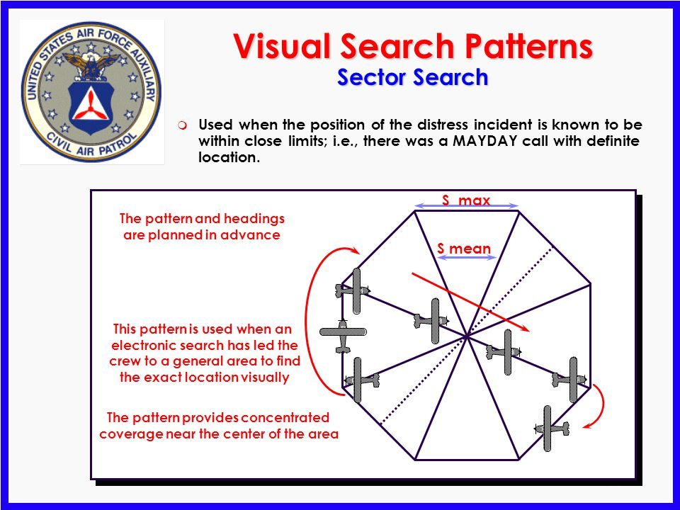 Visual Search Patterns Sector Search