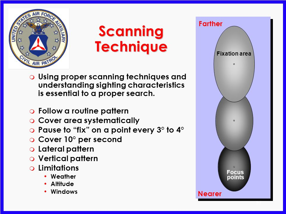 Farther Scanning Technique. Fixation area.