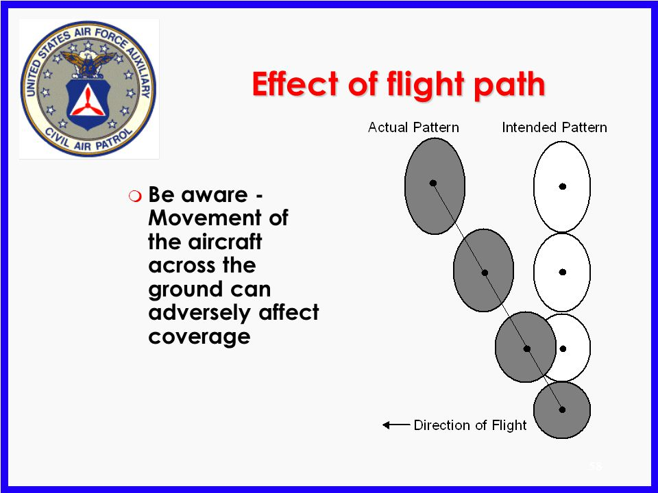 Effect of flight path Be aware - Movement of the aircraft across the ground can adversely affect coverage.