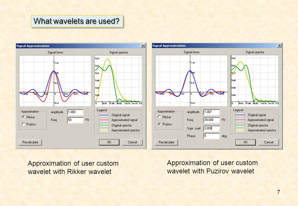What wavelets are used. Approximation of user custom wavelet with Rikker wavelet.
