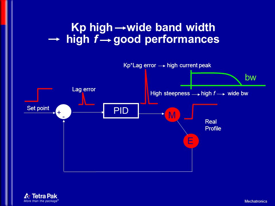 Kp high wide band width high f good performances
