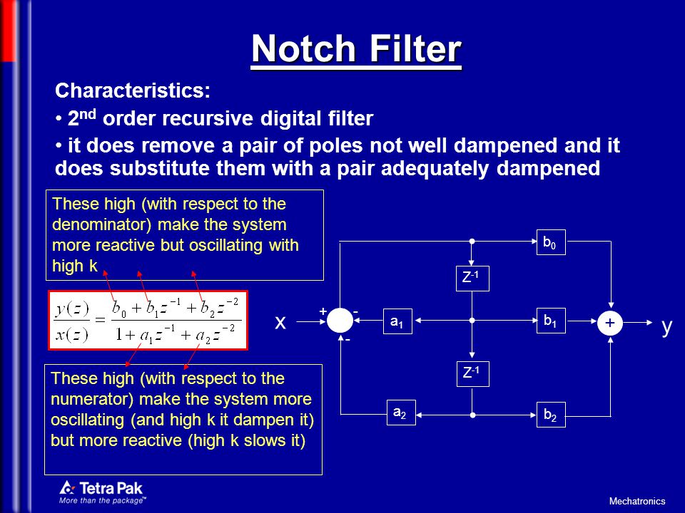 Notch Filter x y Characteristics: 2nd order recursive digital filter