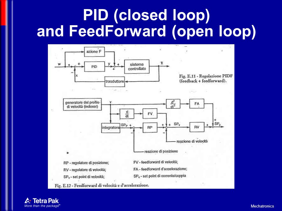 PID (closed loop) and FeedForward (open loop)