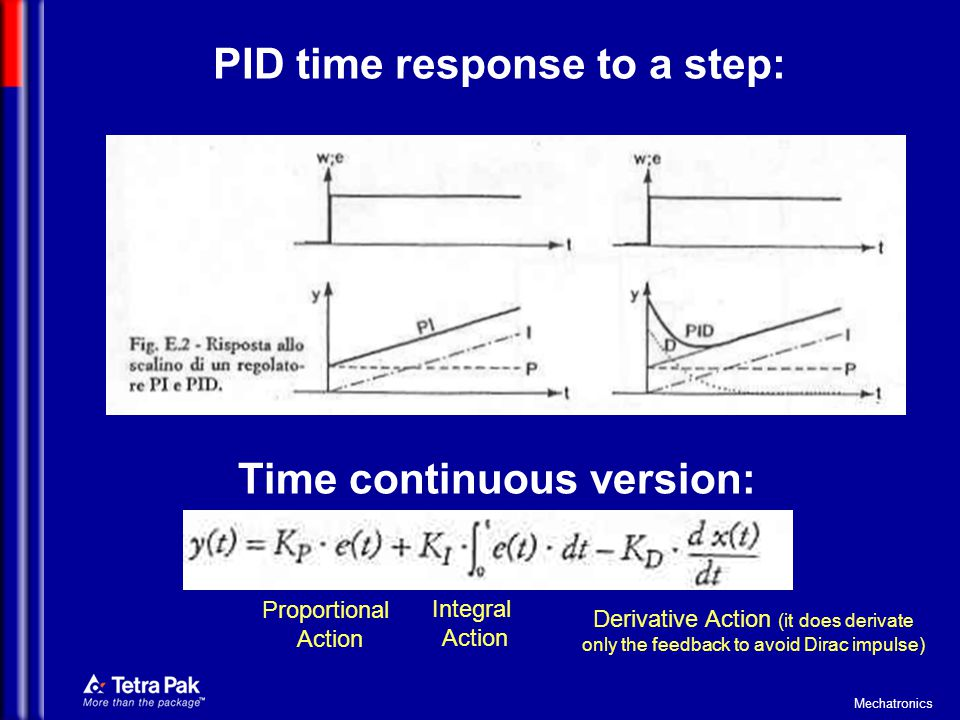 PID time response to a step: