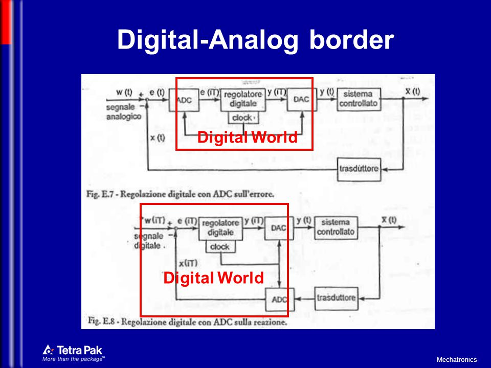 Digital-Analog border