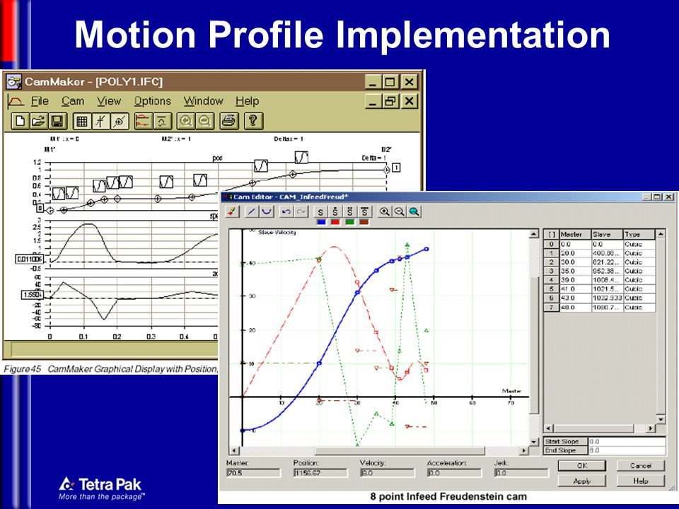 Motion Profile Implementation
