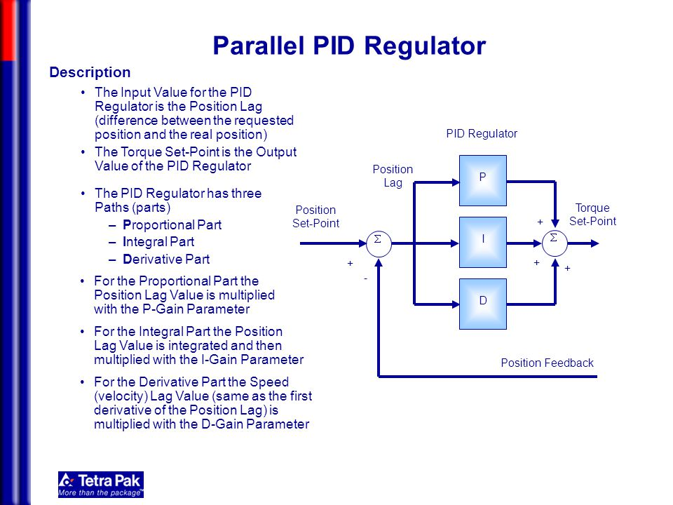 Parallel PID Regulator