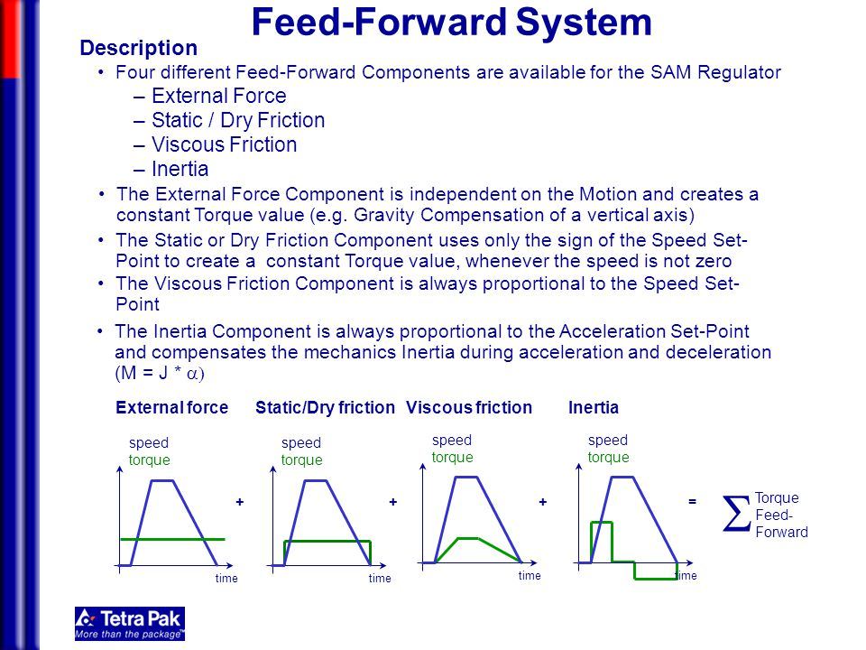 S Feed-Forward System Description External Force Static / Dry Friction