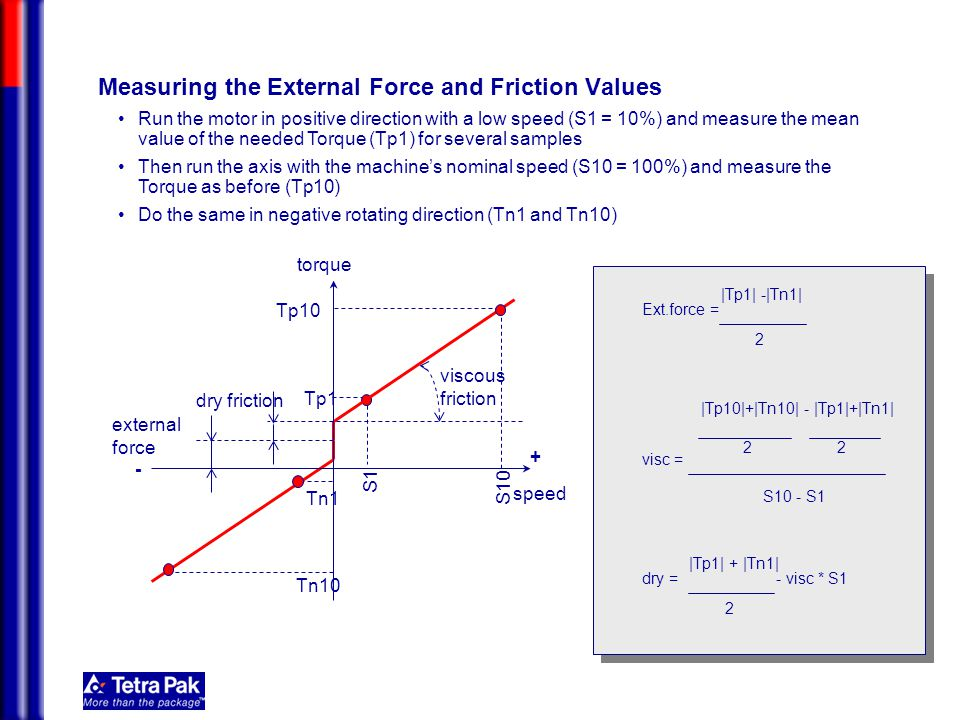Measuring the External Force and Friction Values