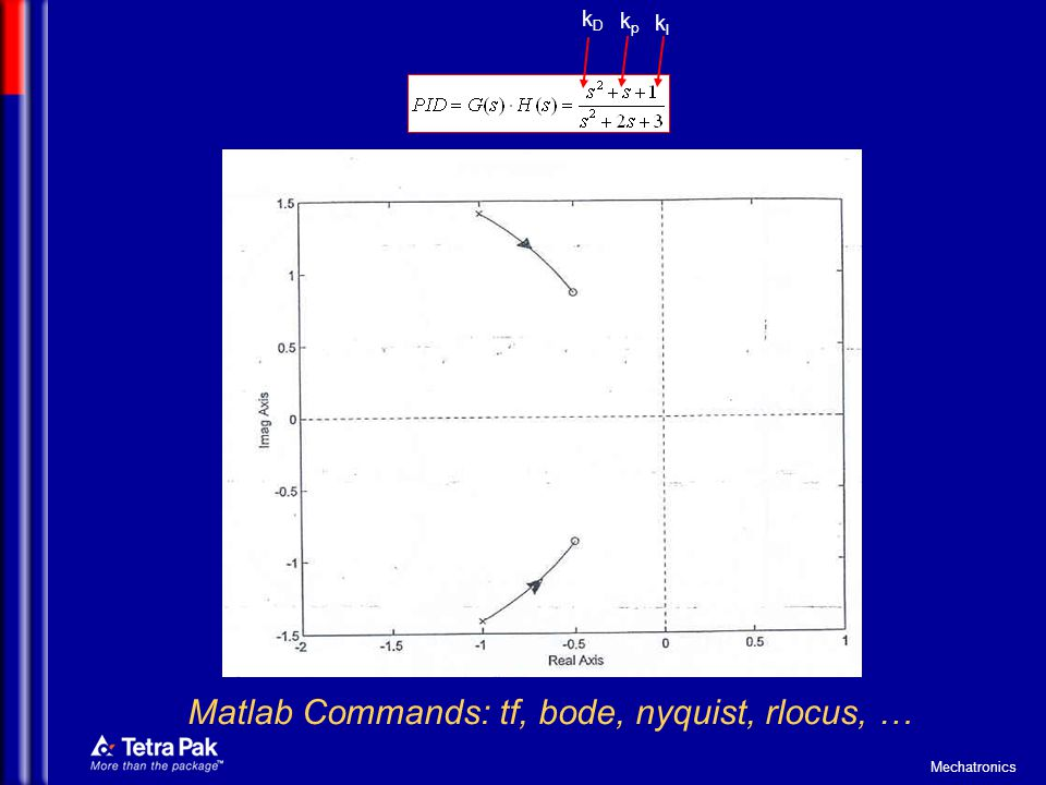 Matlab Commands: tf, bode, nyquist, rlocus, …