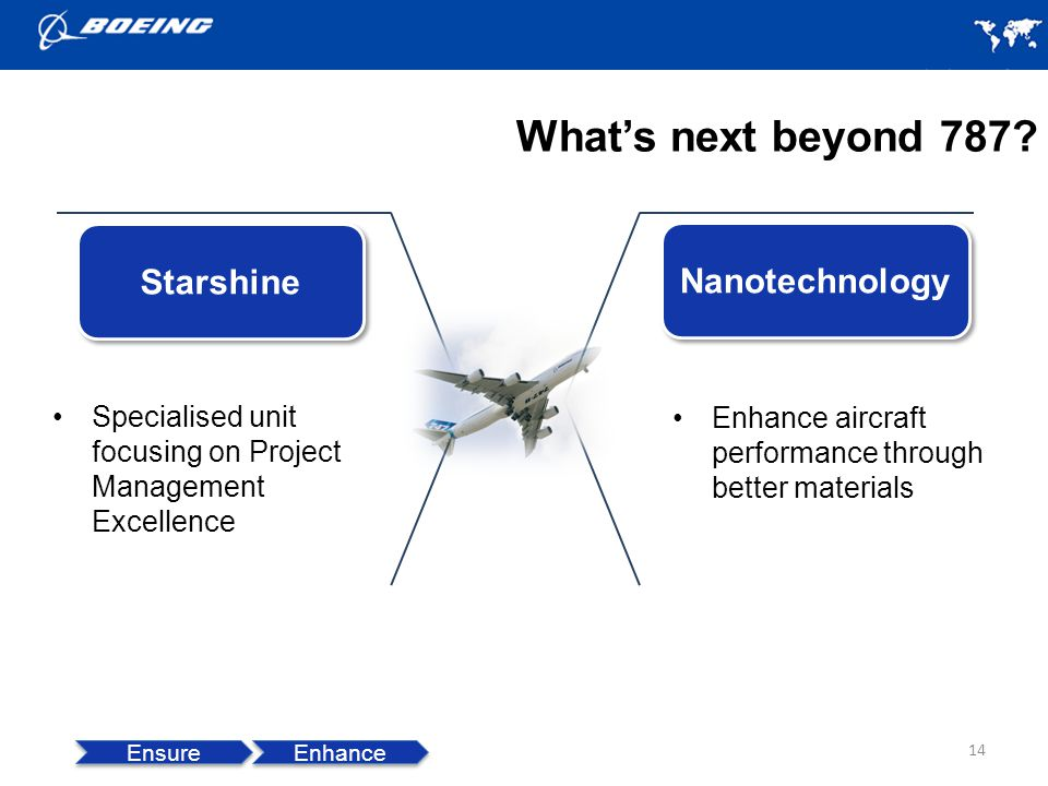 What's next beyond 787 Starshine Nanotechnology