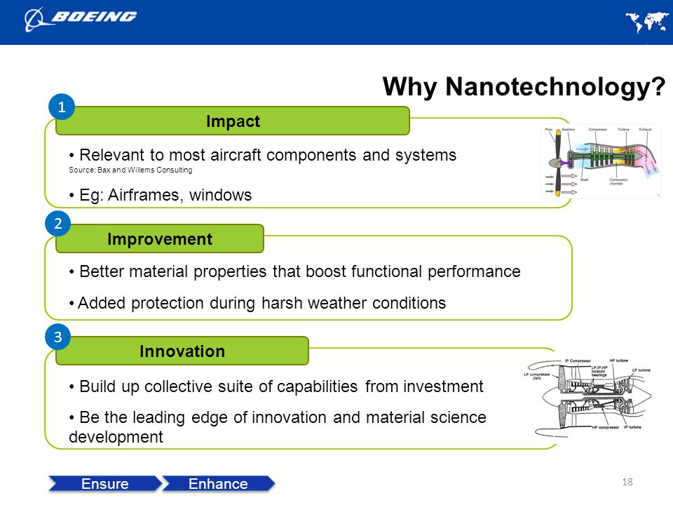 Why Nanotechnology 1 Impact