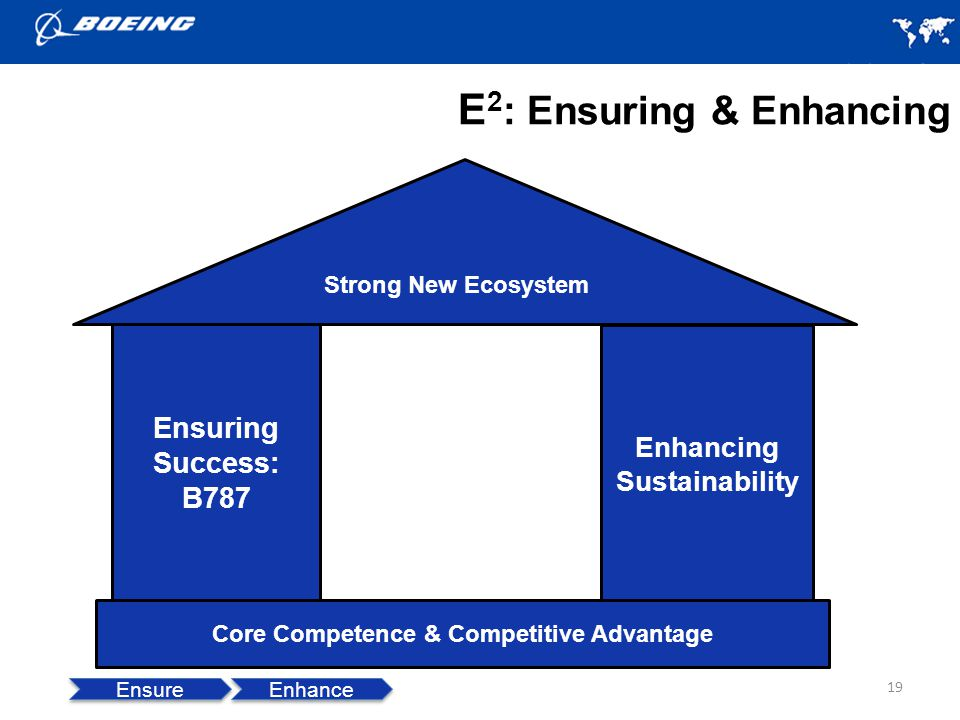 E2: Ensuring & Enhancing