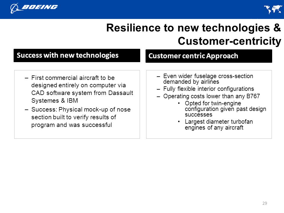 Resilience to new technologies & Customer-centricity