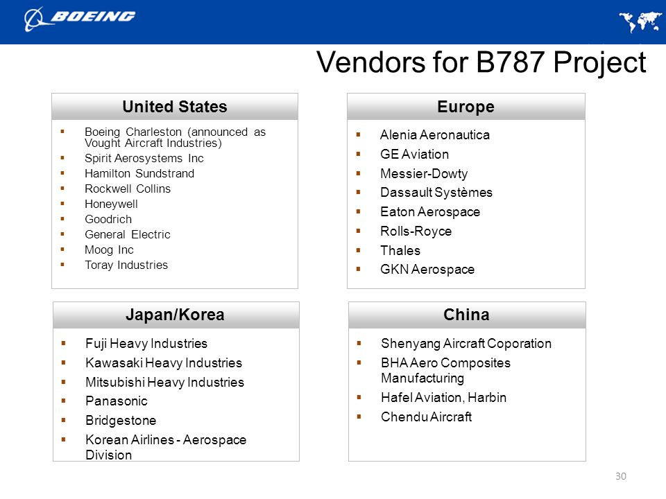 Vendors for B787 Project United States Europe Japan/Korea China