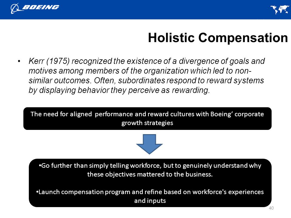 Holistic Compensation