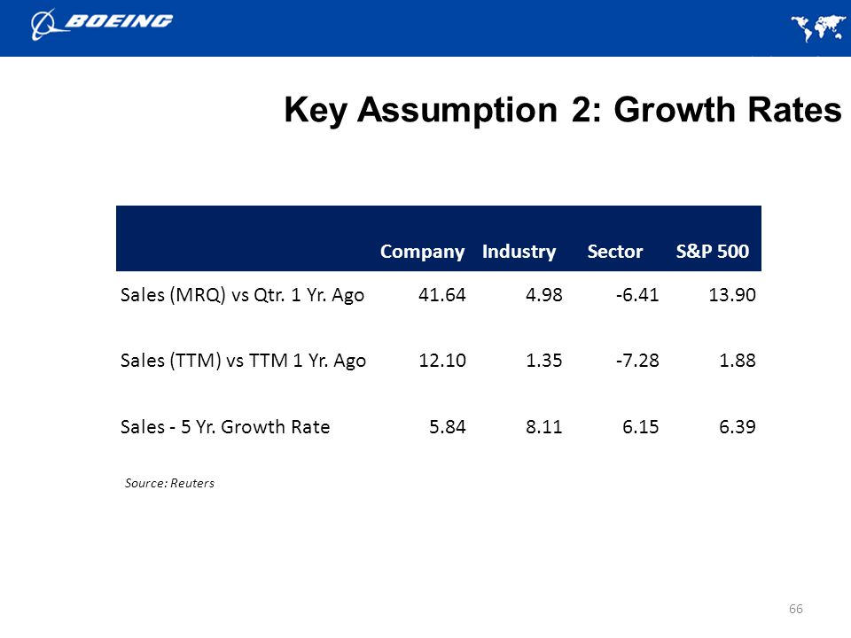 Key Assumption 2: Growth Rates