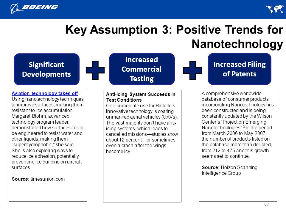 Key Assumption 3: Positive Trends for Nanotechnology