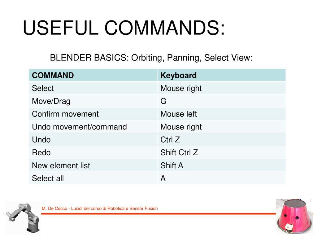 BLENDER 3D  - ppt download