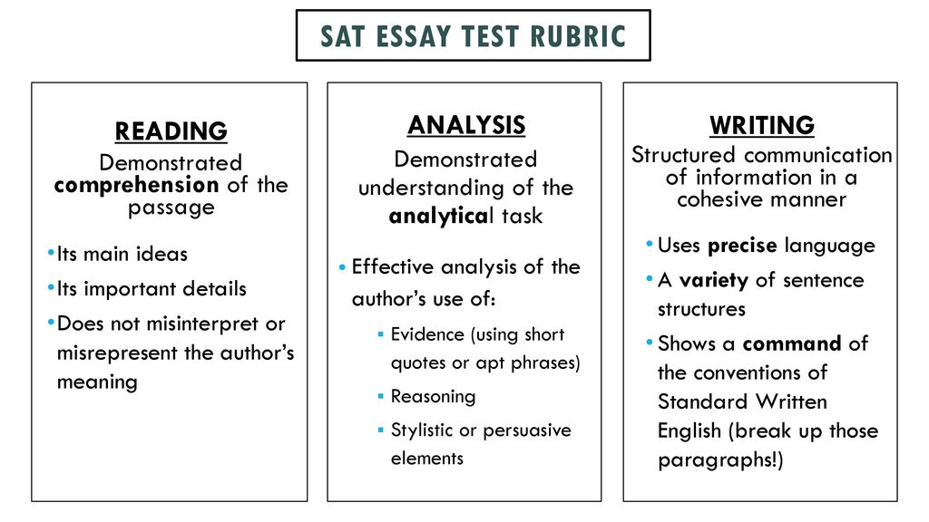 28 SAT Essay Test Rubric ANALYSIS WRITING READING