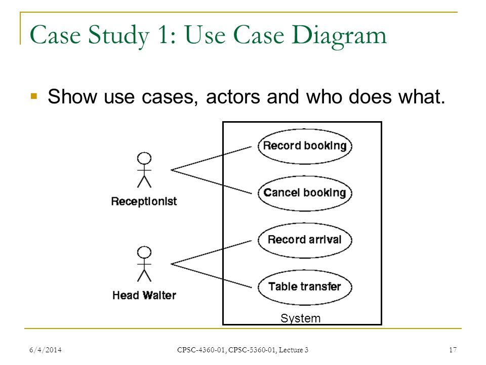 Software engineering cpsc cpsc lecture 3 ppt video online 17 case study 1 use case diagram ccuart Image collections