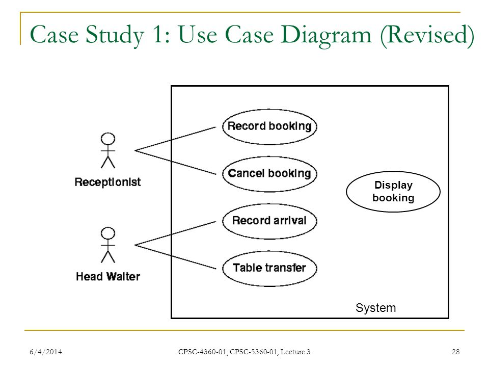 Software engineering cpsc cpsc lecture 3 ppt video online 28 case study 1 use case diagram ccuart Image collections