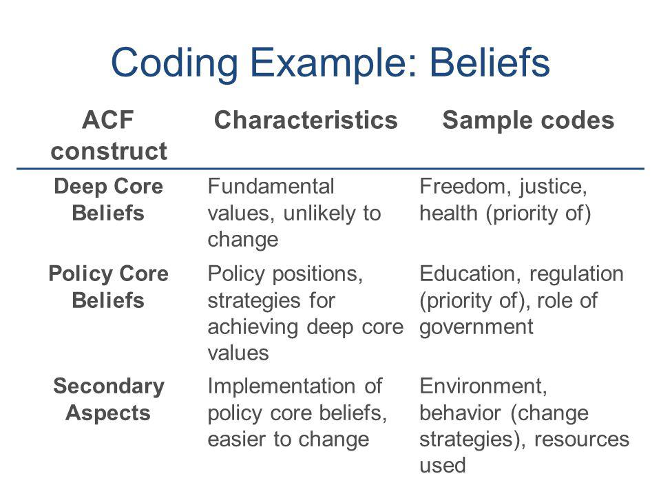 secondary beliefs and values example