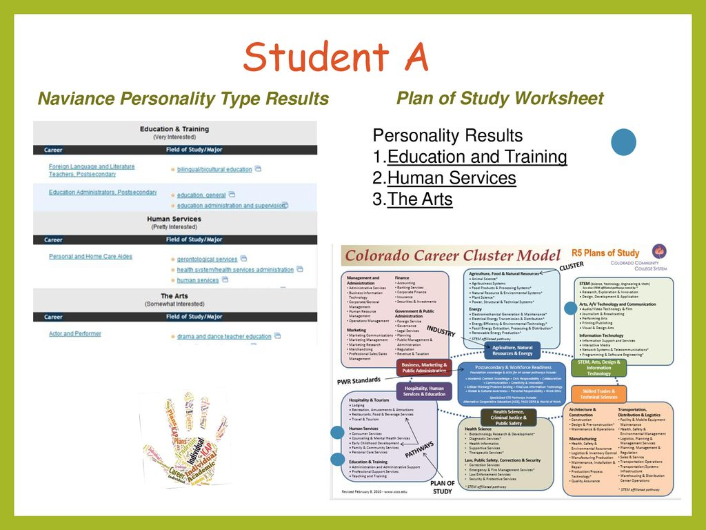 R 5 High School S Pwr Ful Icap Ppt Download
