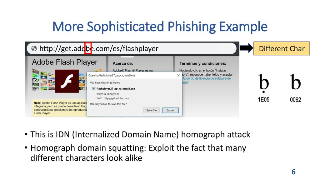 Needle in a Haystack: Tracking Down Elite Phishing Domains