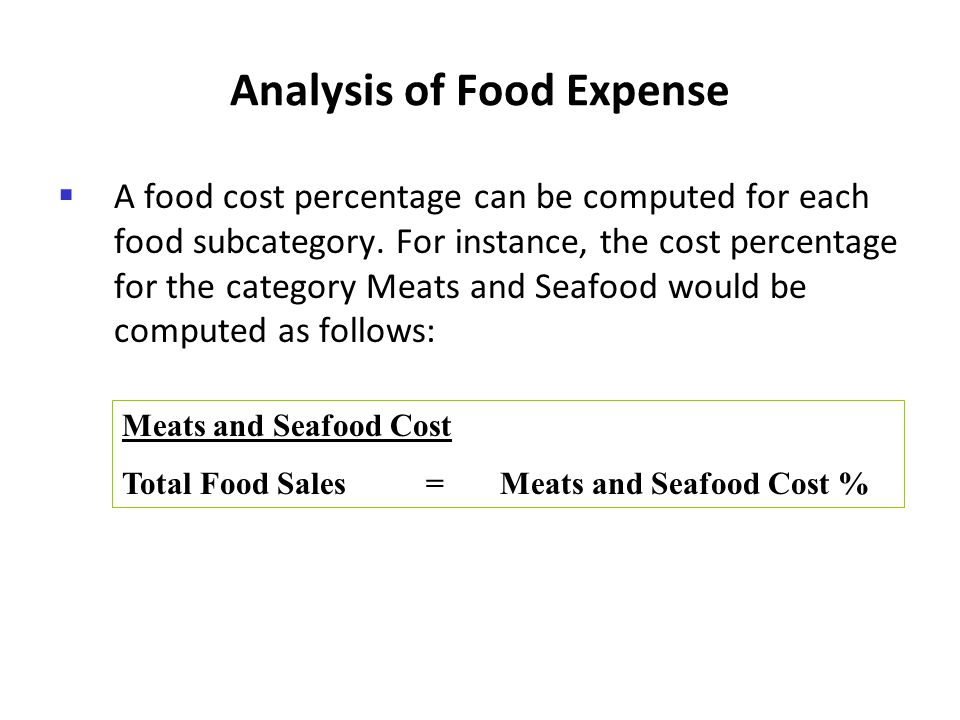 Analysis of Food Expense