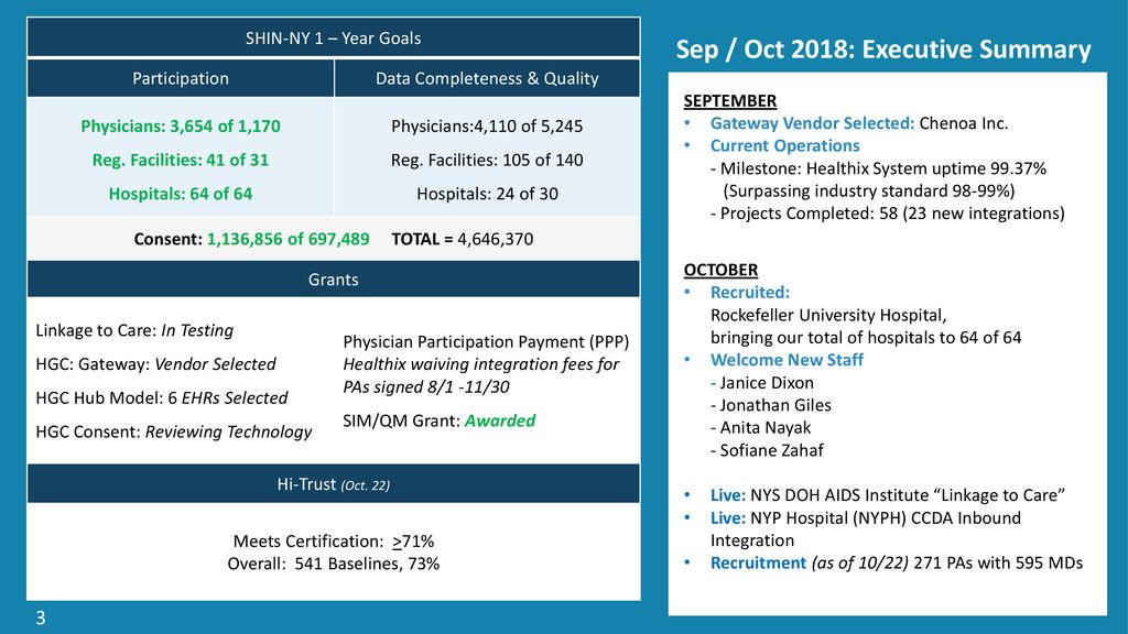 Blueprint for Success KPI Dashboard: September/ October 2018
