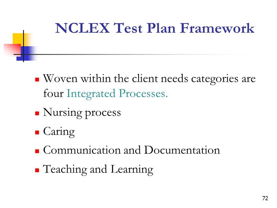 cfbb4fa3150d1 NCLEX PREPARATION PROGRAM - ppt download