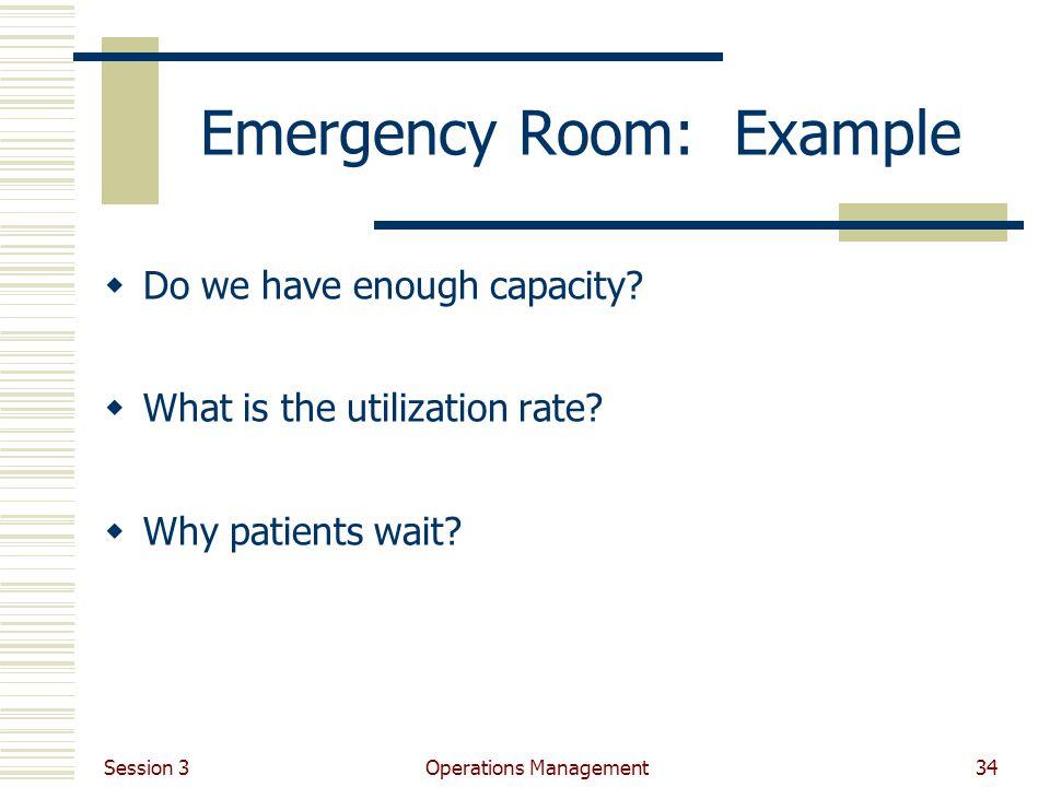 Average Emergency Room Waiting Time