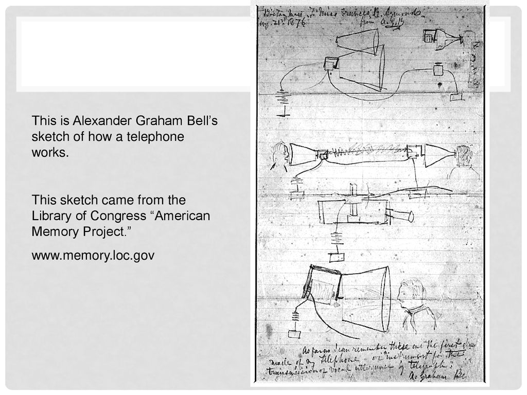 this is alexander graham bell's sketch of how a telephone works