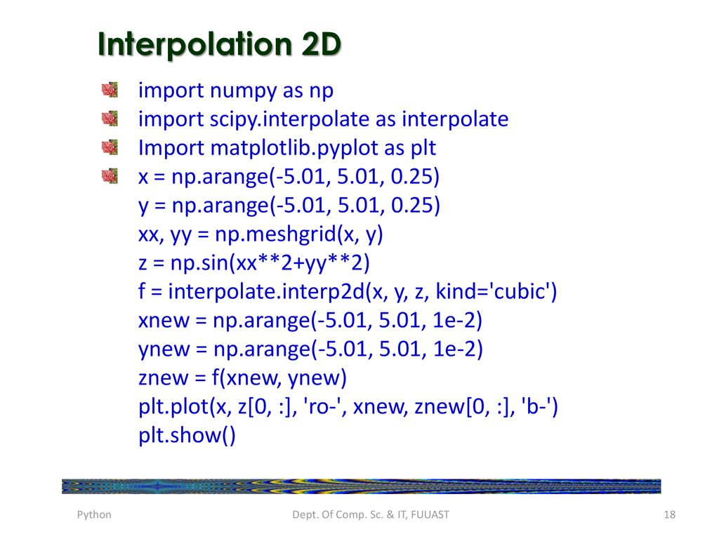 Try These Interpolation Python 2d {Mahindra Racing}