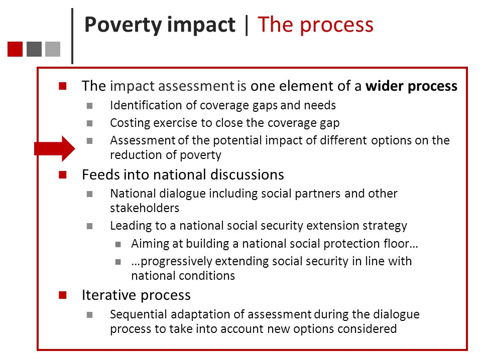 Poverty impact | The process