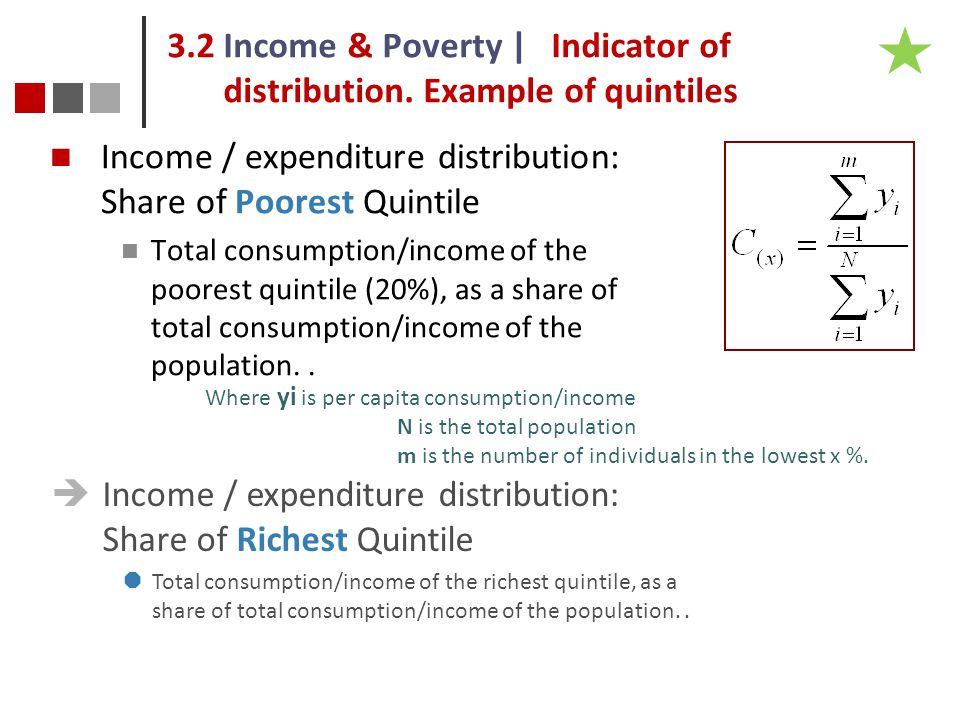 3.2 Income & Poverty | Indicator of distribution. Example of quintiles