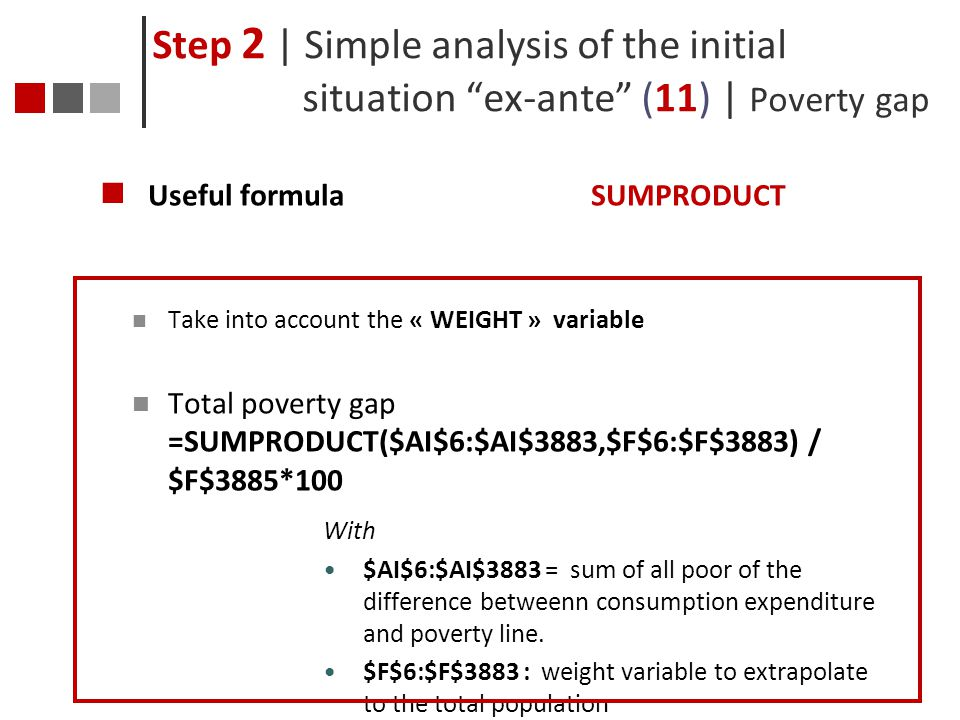 Step 2 | Simple analysis of the initial
