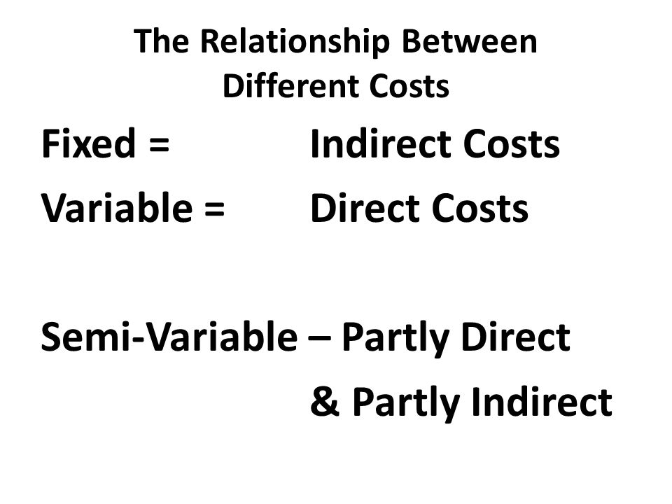 The Relationship Between Different Costs