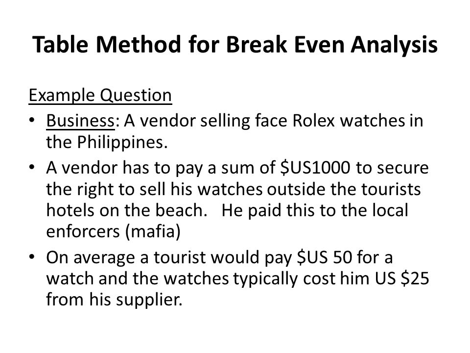 Table Method for Break Even Analysis